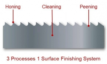 Wet-Blasting Process Available for Bandsaw Blades